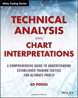 Technical Analysis and Chart Interpretations: A Comprehensive Guide